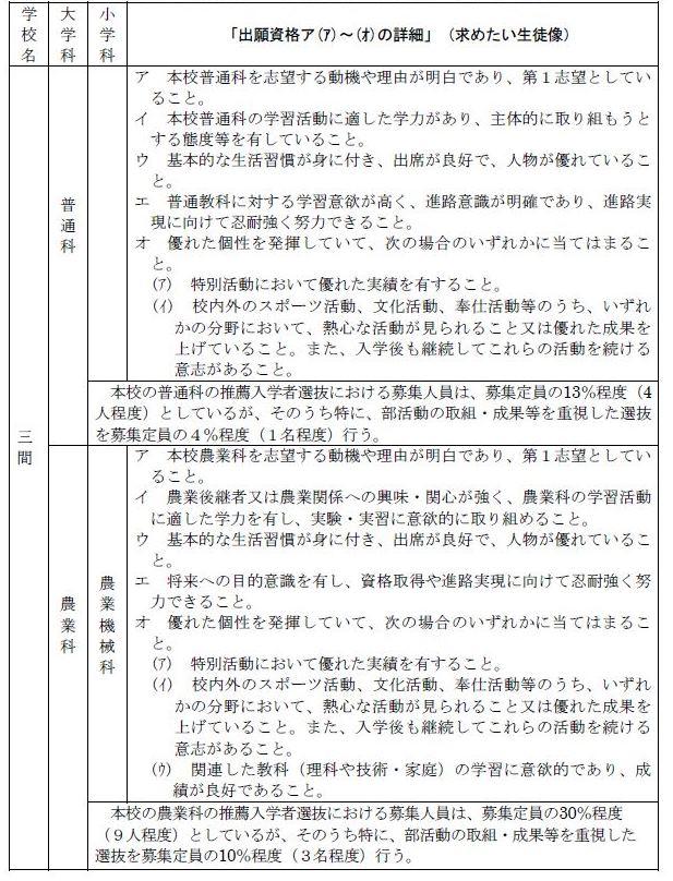 愛媛県県立高等学校推薦入学者選...